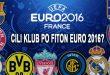 club-winning-euros-graphic