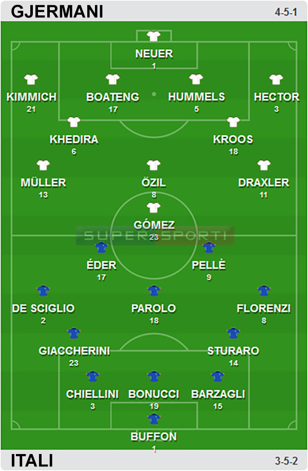 euro-2016-gjermani-itali-formacioni