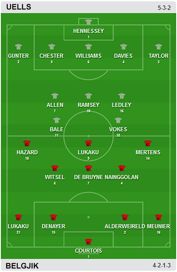 euro-2016-uells-belgjike-formacioni